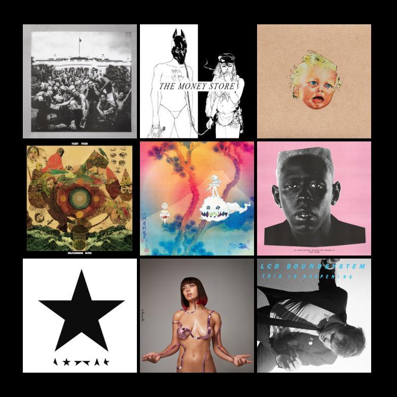 Top Ten Albums of the Decade